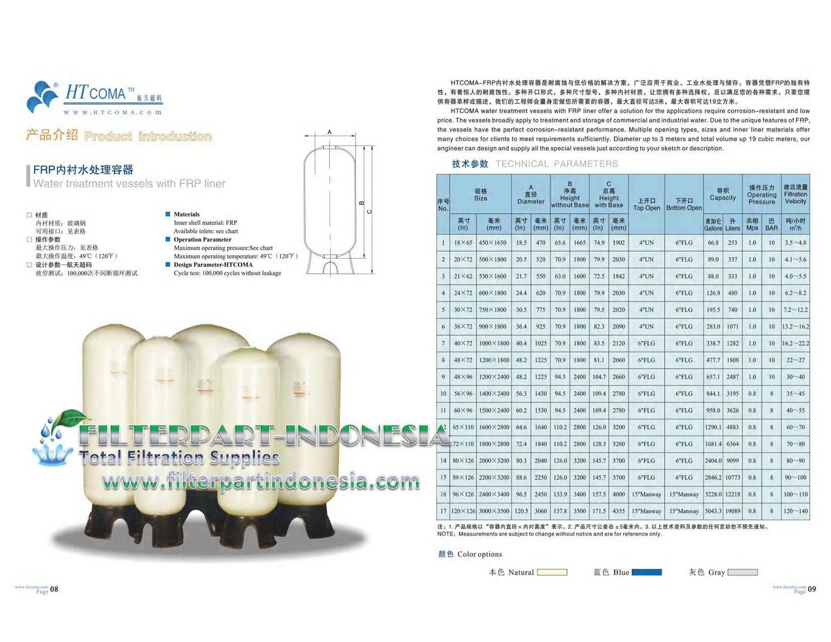 FRP Tank 3672 HTCOMA Tank Filter PT PROFILTER INDONESIA